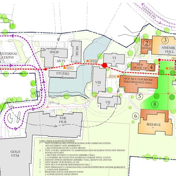 Shady Hill School Master Plan